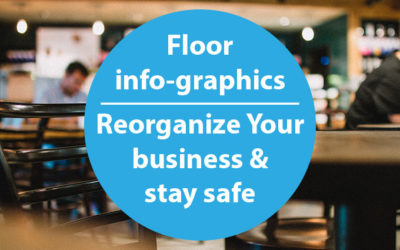 Return to business safely with floor info-graphics