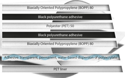 Self-adhesive blockout foil for bathrooms and furniture industry